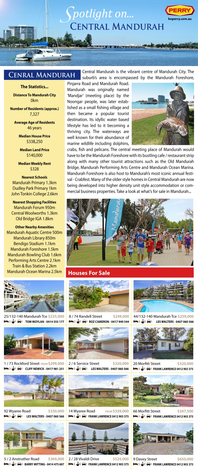 Spotlight on Mandurah
